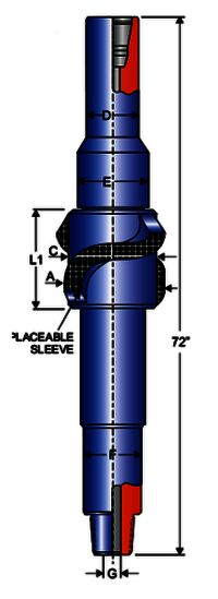 SLEEVE TYPE STABILIZERS
