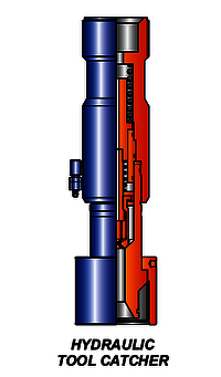HYDRAULIC TOOL CATCHERS