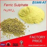 Ferric Sulfate for Leather Industry