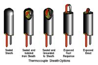 Sheathed Thermocouple
