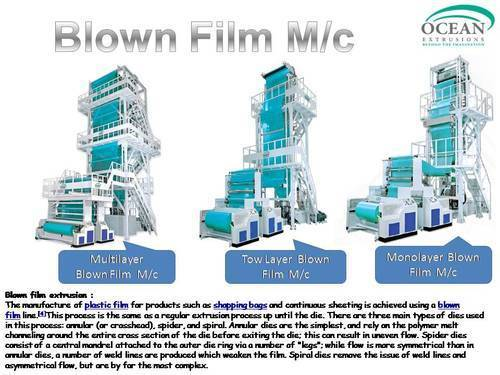 Single Layer Film Plant