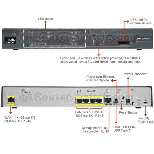 Cisco 880 Series ISR Router