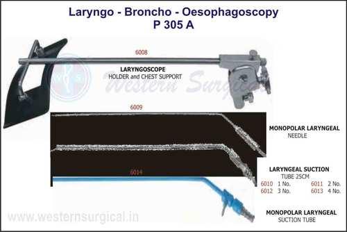 Laryngo-Broncho-Oesophagoscopy