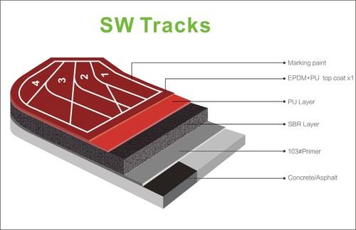 SW track Flooring