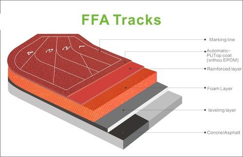 FFA Flooring Track