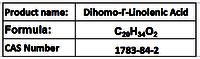 Dihomo-Γ-Linolenic Acid