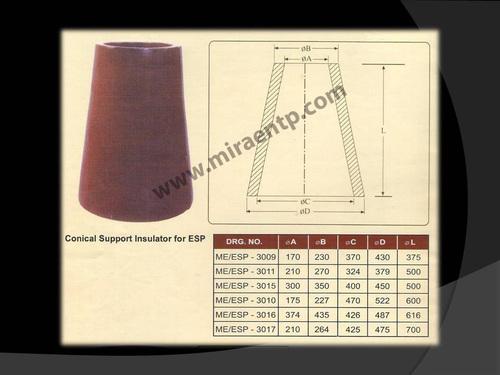 Support Conical Insulators