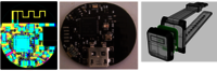 Wearable Electronics: Security