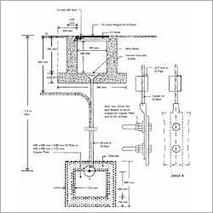 Plate Earthing System