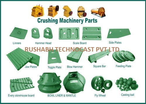 Stone Crusher Spare Parts