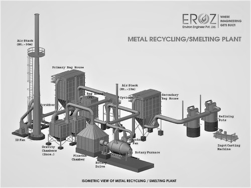 Solutions for Scrap Lead Battery Recycling