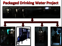 Packaging Drinking Water Machinery