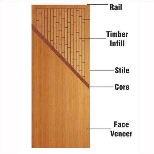 Veneered Door