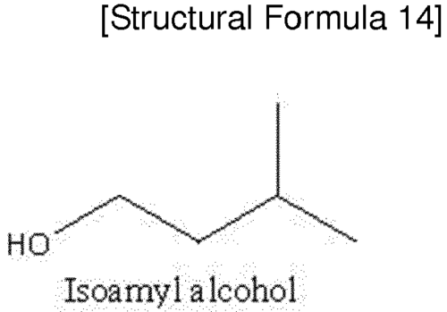 Amyl Alcohol's & Acetates