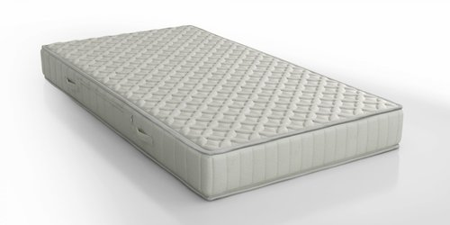 Dunlop Mattress Supplier Mumbai