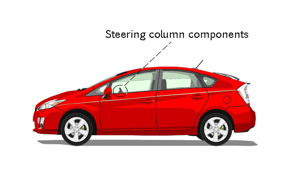 Automobile Coating