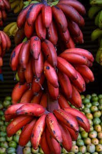 Red Banana (Sevvazhai)