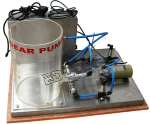 Experiments With A Gear Pump