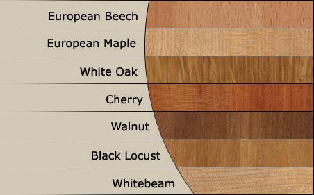 European Hardwood