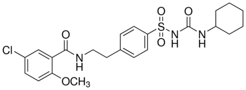 Glibenclamide for peak identification