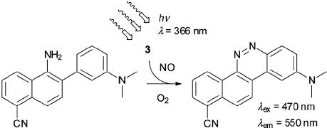 Glyceryl trinitrate - reference spectrum