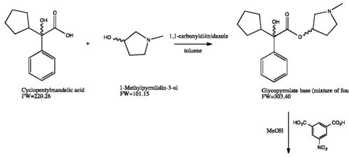 Glycopyrronium for peak identification