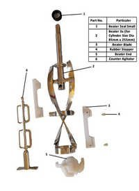 Softy Machine Beater Assembly Parts