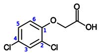 Herbicides 2A