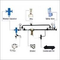 Pressure Reducing Station Kit
