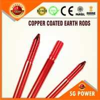 Copper Coated Earthing Rods