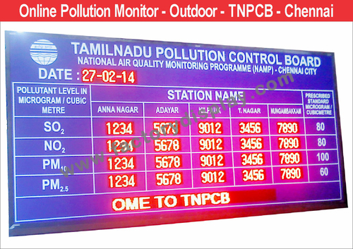 Pollution Display board