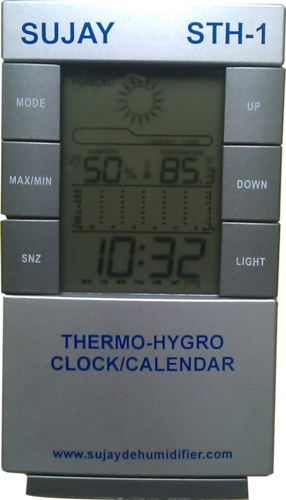 Thermo Hygrometers
