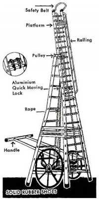 SKY LARK TROLLEY TELESCOPIC TOWER LADDER