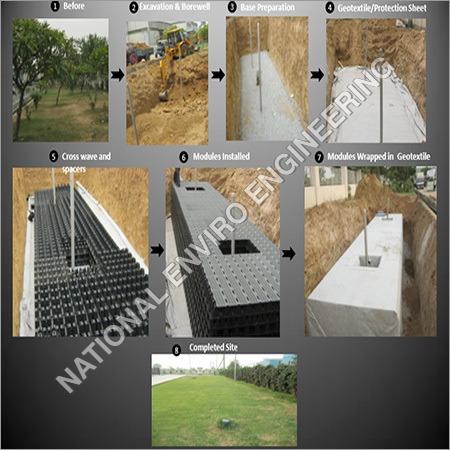Modular RWH Installation Steps