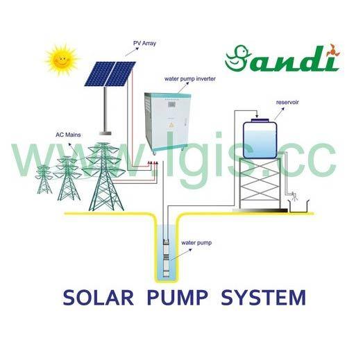 Solar Water Pump Irrigation System