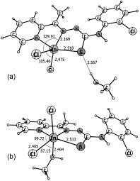 Indium atomic absorption standard solution