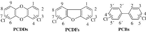Industrial sandy soil (PCDD's, PCDF's)
