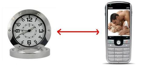 SPY MOBILE PHONE OPERATED SPY CAMERA