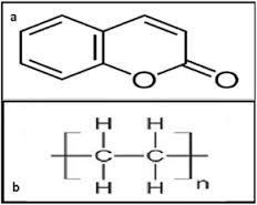 IR transmission wavelength (polystyrene film)