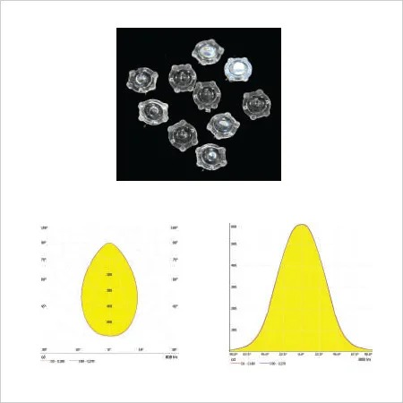 led highbay lens