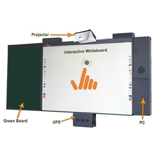 Classroom Interactive Smart Board