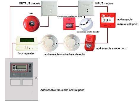 Heat Detector Installation Service