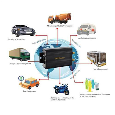 GPS Vehicle Tracker Devices TK103