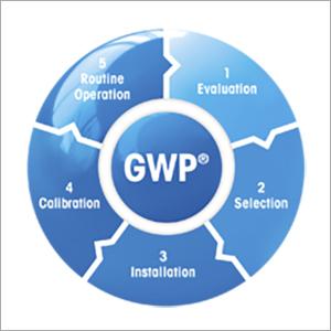 Calibration & Verification - GMPUSP GC41,1058, 1251
