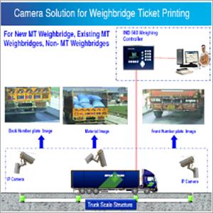 Manless Weighbridge Solutions