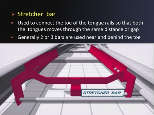 Split Stretcher Bar