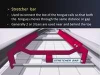 Split Stretcher Bar