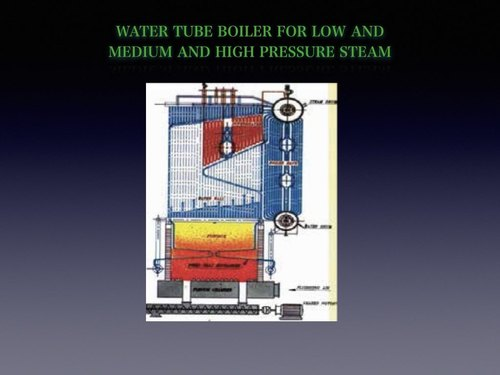 Water Tube Boiler for Low & Medium & High Pressure Steam ...
