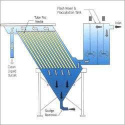 Lamella Plate Clarifiers