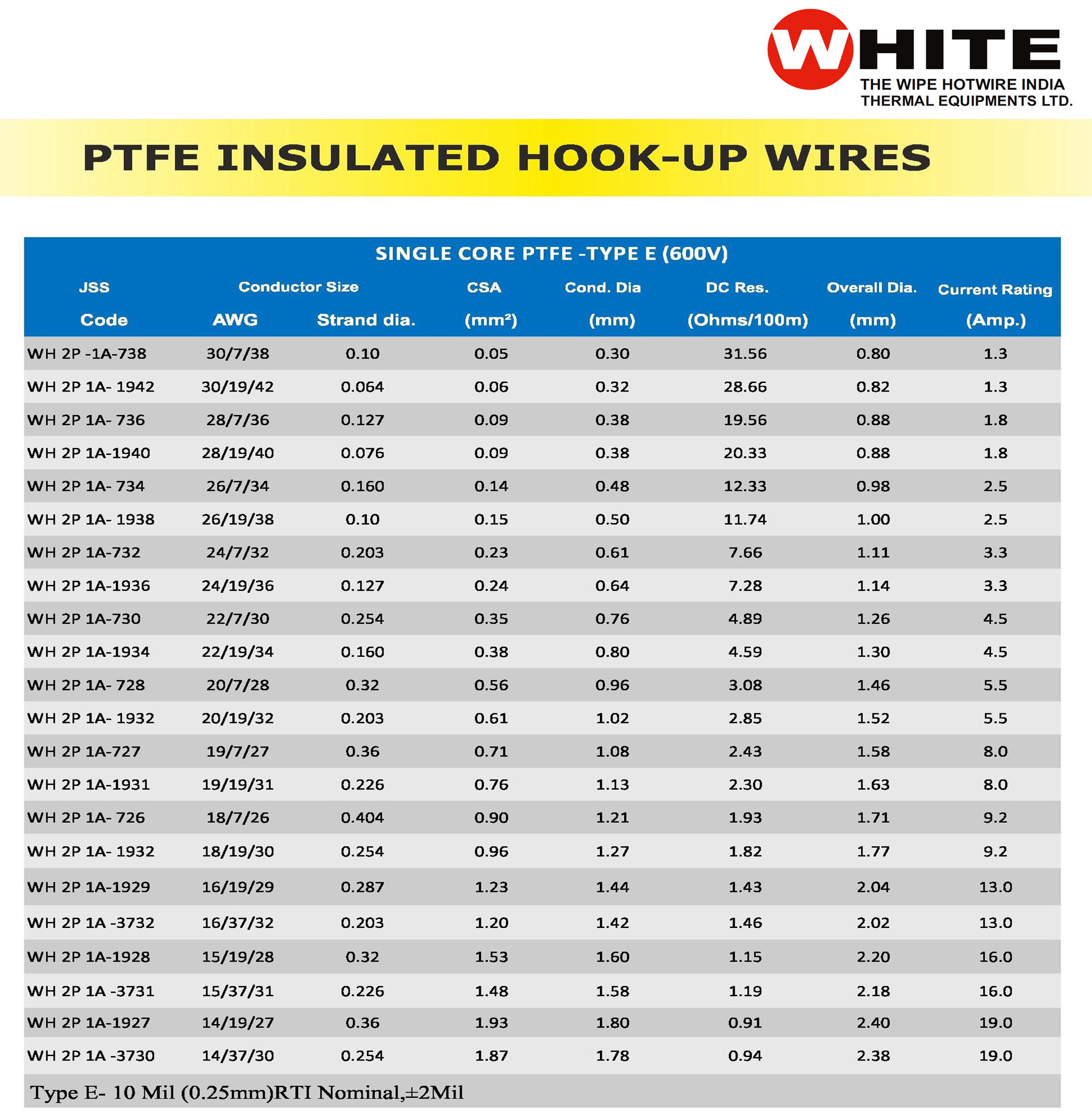 PTFE / FEP INSULATED HOOK-UP WIRE